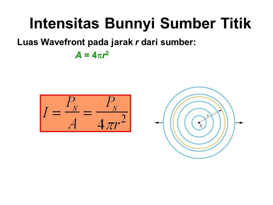 Intensitas Gelombang Transversal (Tali): Gelombang Bunyi (Longitudinal): P: daya A: luas area yang meng-intercept bunyi Hubungan Tekanan dan Amplitudo