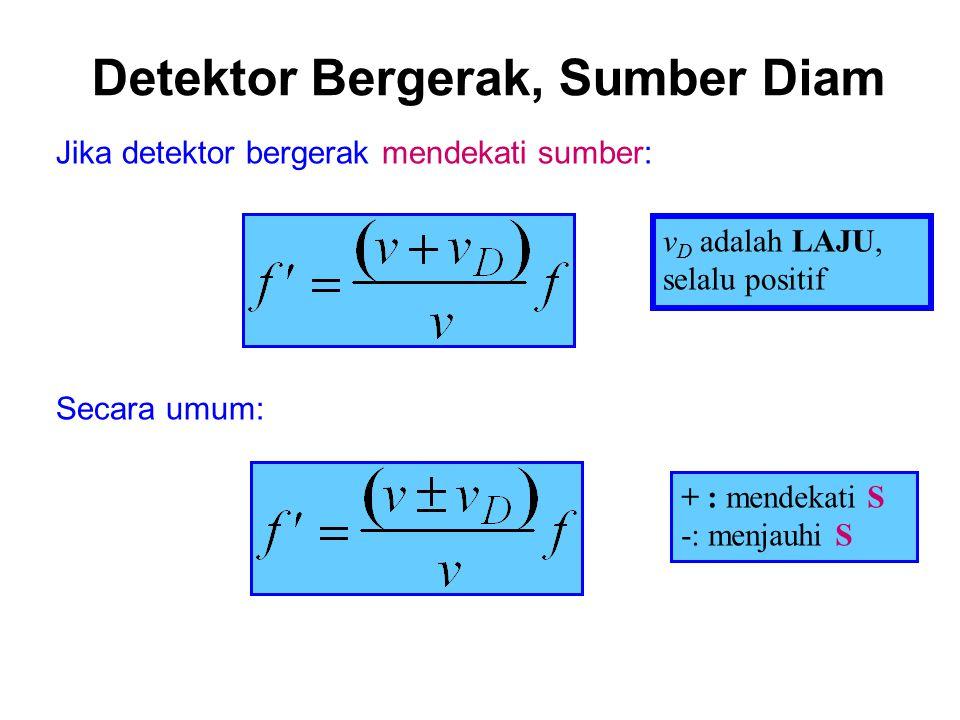 Jika detektor diam : Jarak tempuh bunyi dalam waktu t Dibagi dengan untuk mendapatkan jumlah perioda dalam waktu t Perioda dalam satu satuan waktu: fr