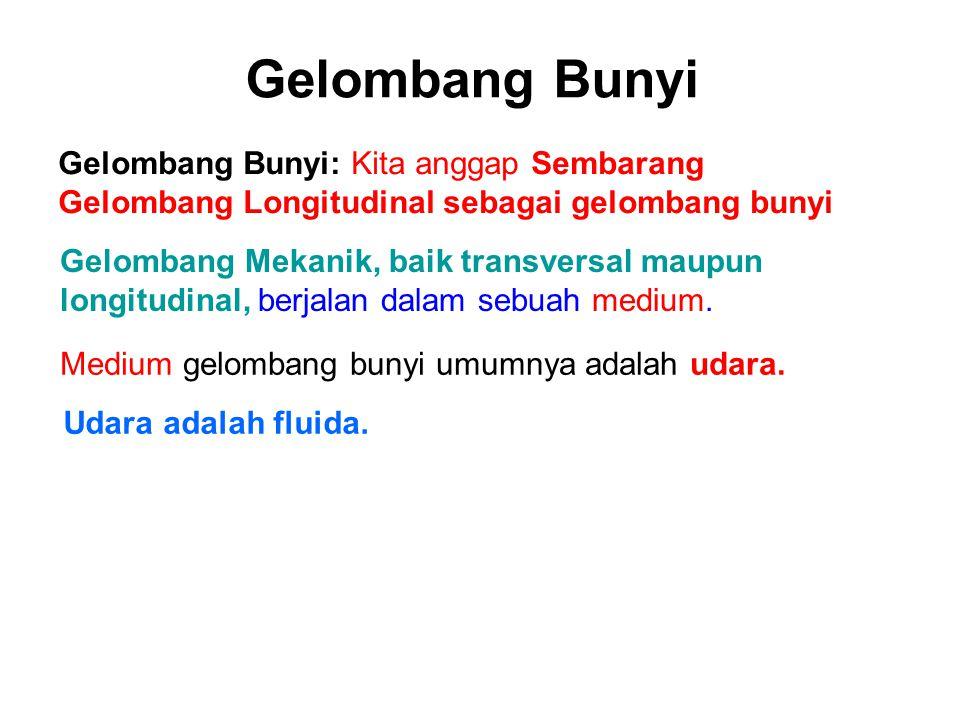 BUNYI