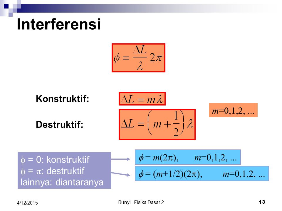Bunyi - Fisika Dasar 2 12 4/12/2015 Interferensi  = 0: konstruktif  =  : destruktif lainnya: diantaranya x  x+ kx  kx+2  Perubahan lintasan Peru