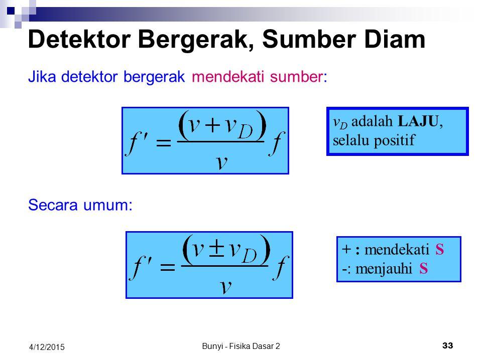 Bunyi - Fisika Dasar 2 32 4/12/2015 Jika detektor diam : Jarak tempuh bunyi dalam waktu t Dibagi dengan untuk mendapatkan jumlah perioda dalam waktu t