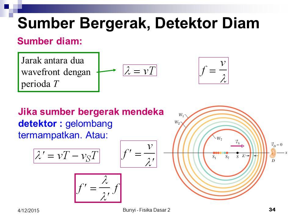 Bunyi - Fisika Dasar 2 33 4/12/2015 v D adalah LAJU, selalu positif Jika detektor bergerak mendekati sumber: Secara umum: + : mendekati S -: menjauhi