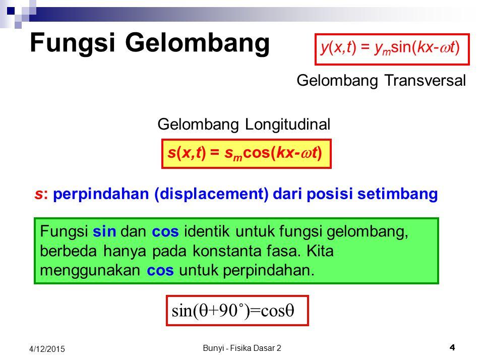 Bunyi - Fisika Dasar 2 3 4/12/2015 Istilah dan terminologi Sumber titik (Point source) : ukuran sumber emisi kecil dibandingkan jarak antara sumber da
