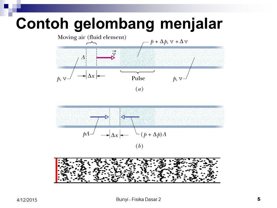 Bunyi - Fisika Dasar 2 4 4/12/2015 Fungsi Gelombang y(x,t) = y m sin(kx-  t) Gelombang Transversal Fungsi sin dan cos identik untuk fungsi gelombang,