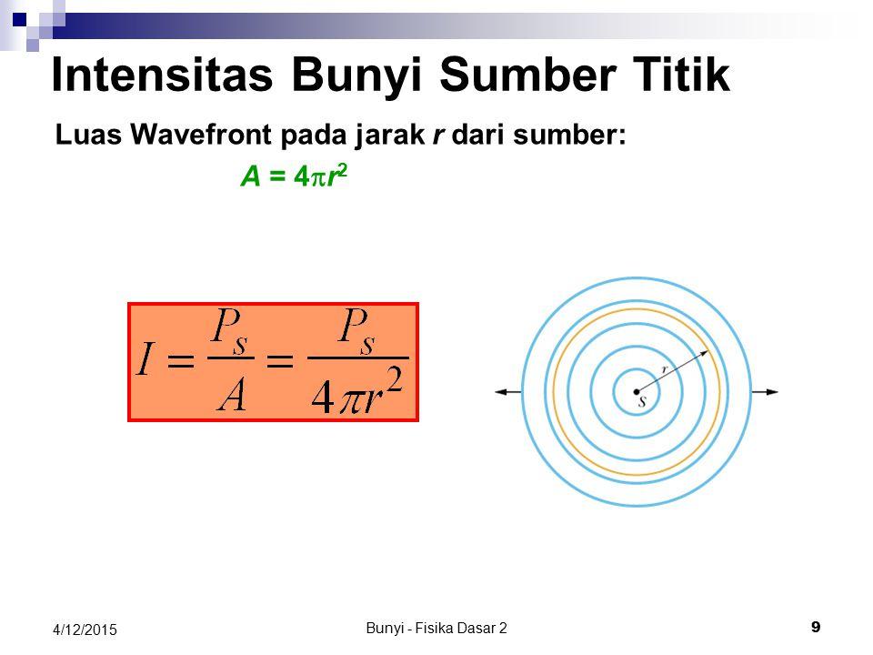 Bunyi - Fisika Dasar 2 9 4/12/2015 Intensitas Bunyi Sumber Titik Luas Wavefront pada jarak r dari sumber: A = 4  r 2