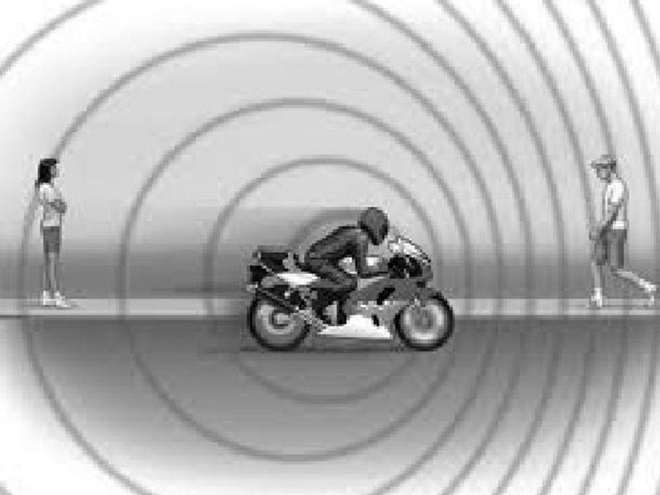 M E N U M E N U Simulasi Materi Tes Kompetensi Tes Kompetensi Contoh Soal Kompetensi E X I T E X I T fp = fs (1 + vrel/c) fp = frekuensi yang di terima pengamat (Hz) fs = frekuensi yang dipancarkan sumber gelombang (Hz) vrel = kecepatan antara sumber dan pengamat saling relatif c = kecepatan cahaya dalam vakum