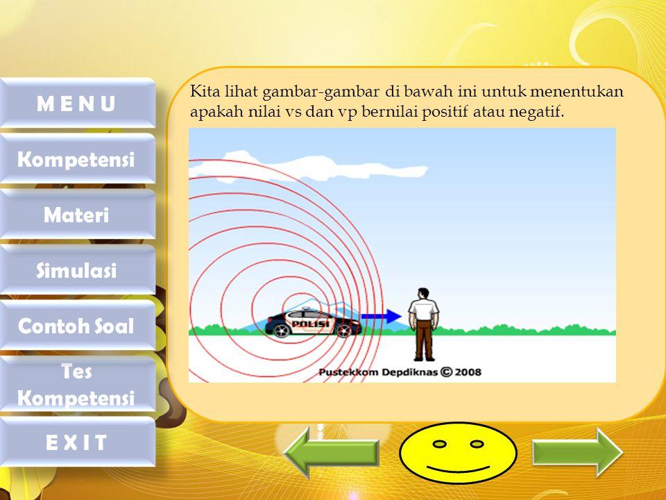 M E N U M E N U Simulasi Materi Tes Kompetensi Contoh Soal Kompetensi E X I T E X I T Soal 7 Lanjutan soal no 6, tentukan (b) Mobil ambulan menjauhi Ani.