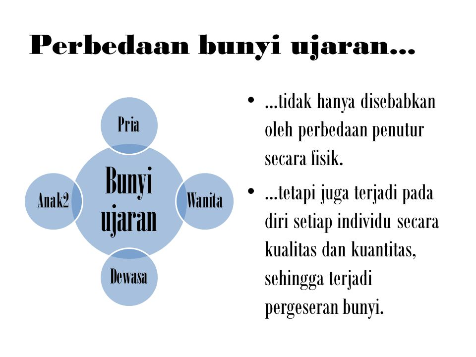Perbedaan bunyi ujaran... Bunyi ujaran PriaWanitaDewasaAnak2...tidak hanya disebabkan oleh perbedaan penutur secara fisik....tetapi juga terjadi pada