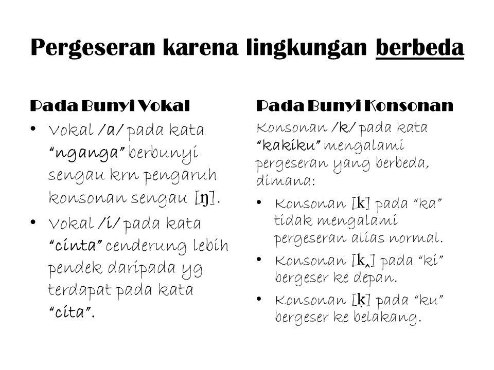 """Pergeseran karena lingkungan berbeda Pada Bunyi Vokal Vokal /a/ pada kata """"nganga"""" berbunyi sengau krn pengaruh konsonan sengau [ ŋ ]. Vokal /i/ pada"""