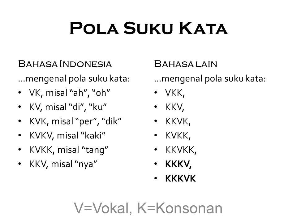 "Pola Suku Kata Bahasa Indonesia...mengenal pola suku kata: VK, misal ""ah"", ""oh"" KV, misal ""di"", ""ku"" KVK, misal ""per"", ""dik"" KVKV, misal ""kaki"" KVKK,"