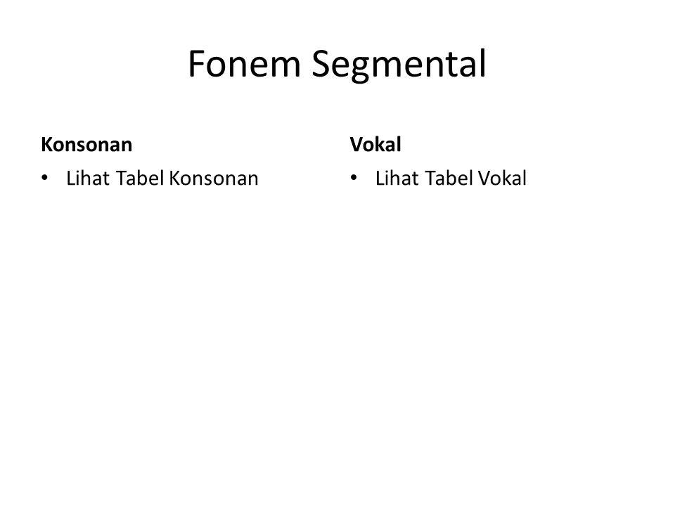 Fonem Segmental Konsonan Lihat Tabel Konsonan Vokal Lihat Tabel Vokal