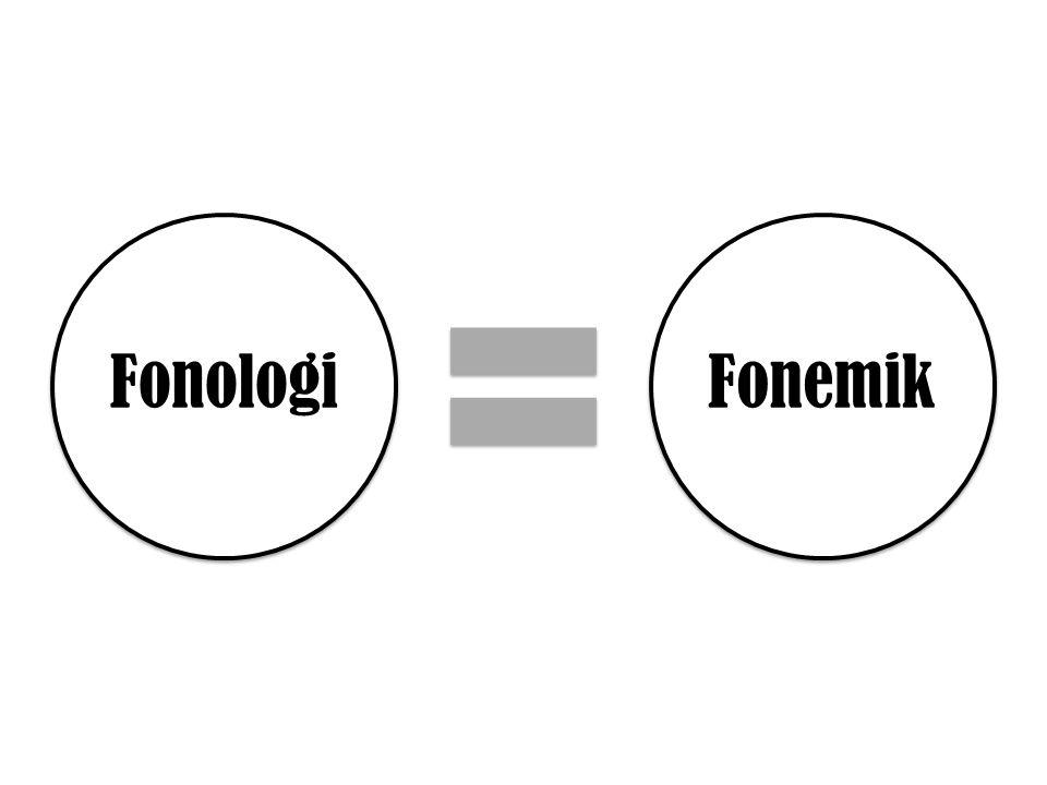 FonologiFonemik