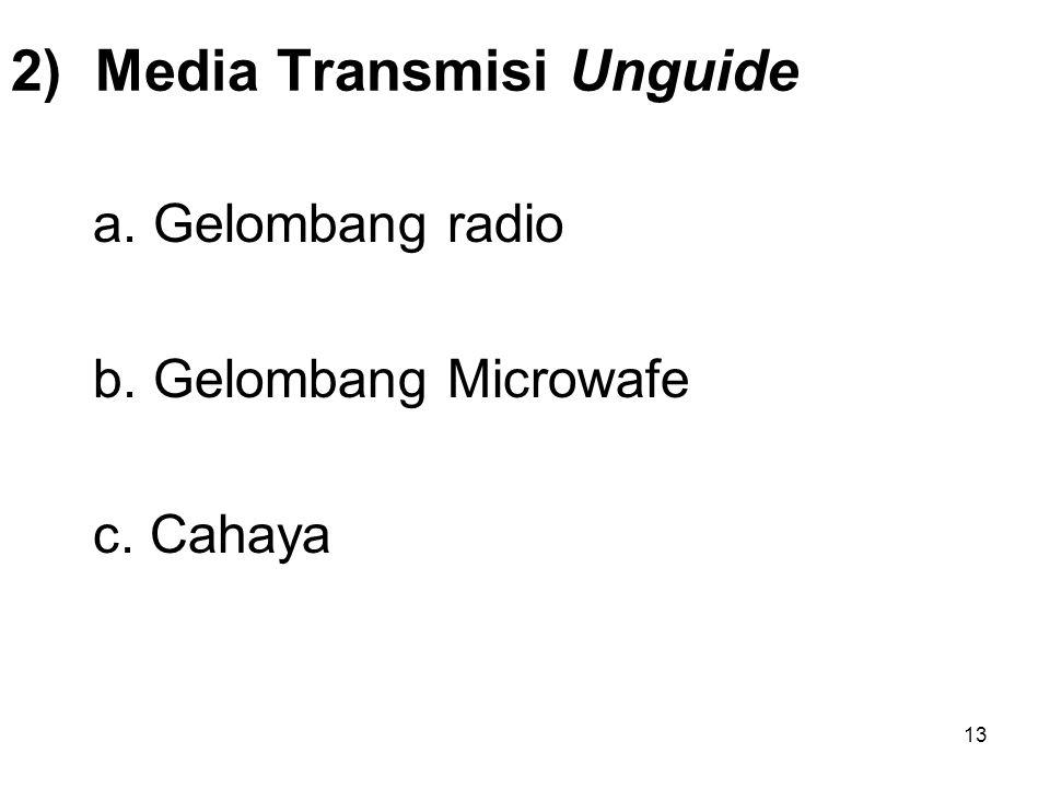 13 2) Media Transmisi Unguide a. Gelombang radio b. Gelombang Microwafe c. Cahaya