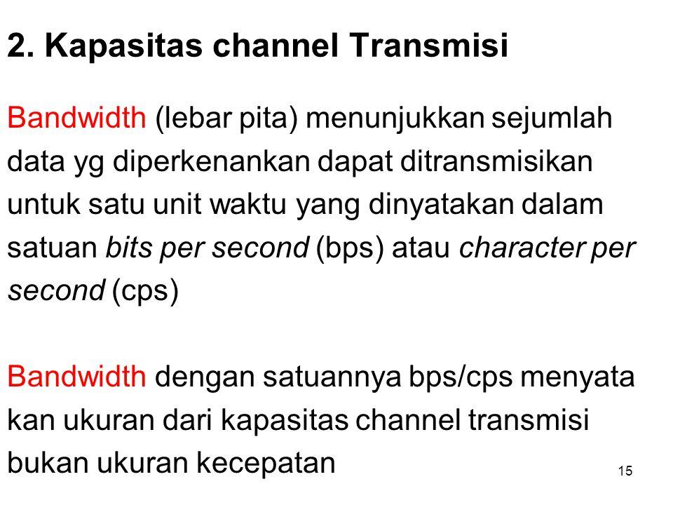 15 2. Kapasitas channel Transmisi Bandwidth (lebar pita) menunjukkan sejumlah data yg diperkenankan dapat ditransmisikan untuk satu unit waktu yang di