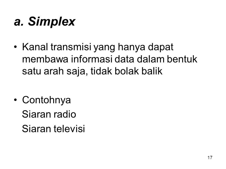 17 a. Simplex Kanal transmisi yang hanya dapat membawa informasi data dalam bentuk satu arah saja, tidak bolak balik Contohnya Siaran radio Siaran tel
