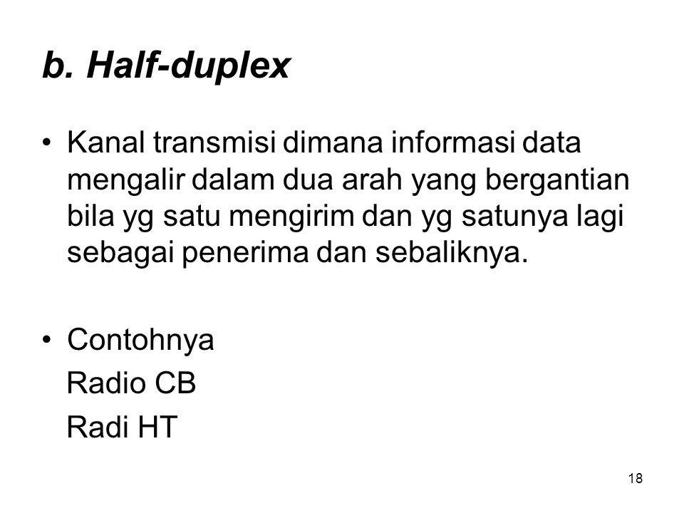 18 b. Half-duplex Kanal transmisi dimana informasi data mengalir dalam dua arah yang bergantian bila yg satu mengirim dan yg satunya lagi sebagai pene