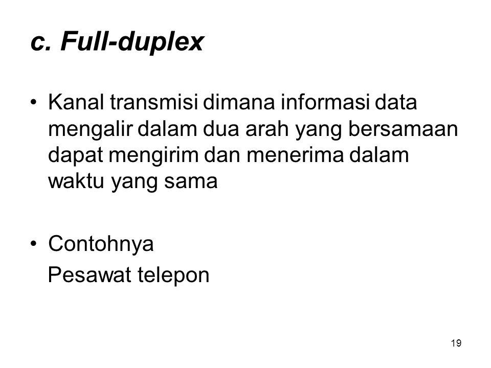 19 c. Full-duplex Kanal transmisi dimana informasi data mengalir dalam dua arah yang bersamaan dapat mengirim dan menerima dalam waktu yang sama Conto