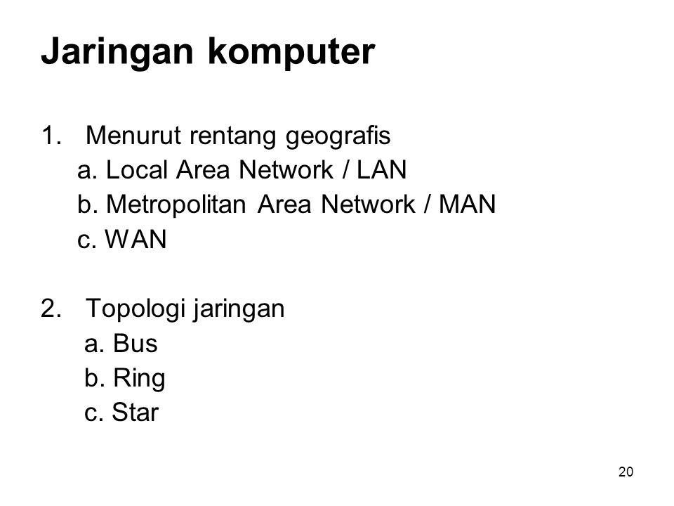 20 Jaringan komputer 1.Menurut rentang geografis a. Local Area Network / LAN b. Metropolitan Area Network / MAN c. WAN 2.Topologi jaringan a. Bus b. R