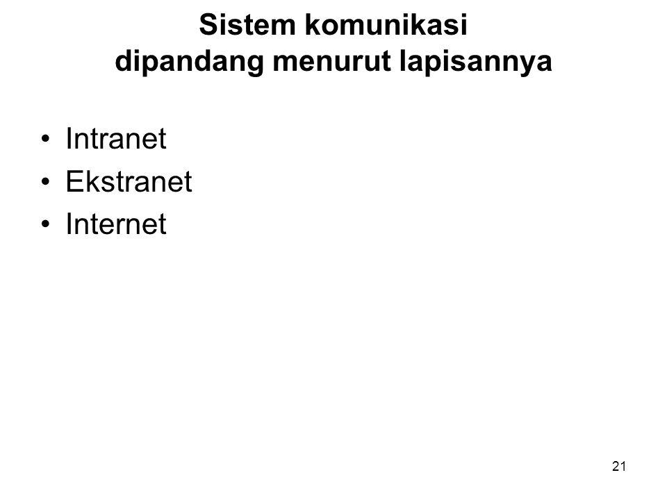 21 Sistem komunikasi dipandang menurut lapisannya Intranet Ekstranet Internet