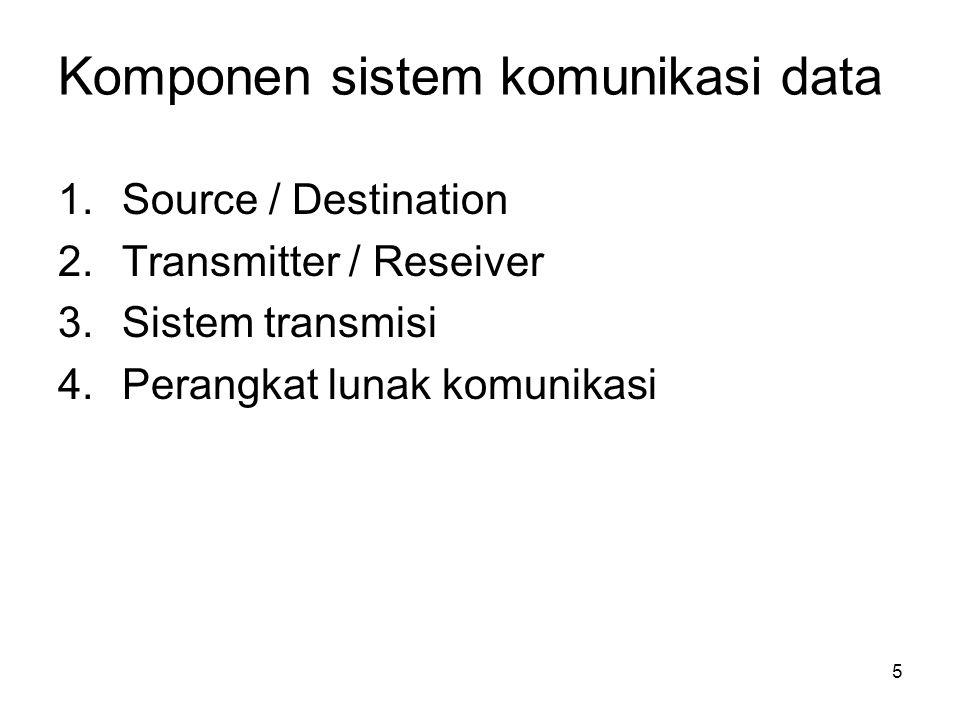 5 Komponen sistem komunikasi data 1.Source / Destination 2.Transmitter / Reseiver 3.Sistem transmisi 4.Perangkat lunak komunikasi