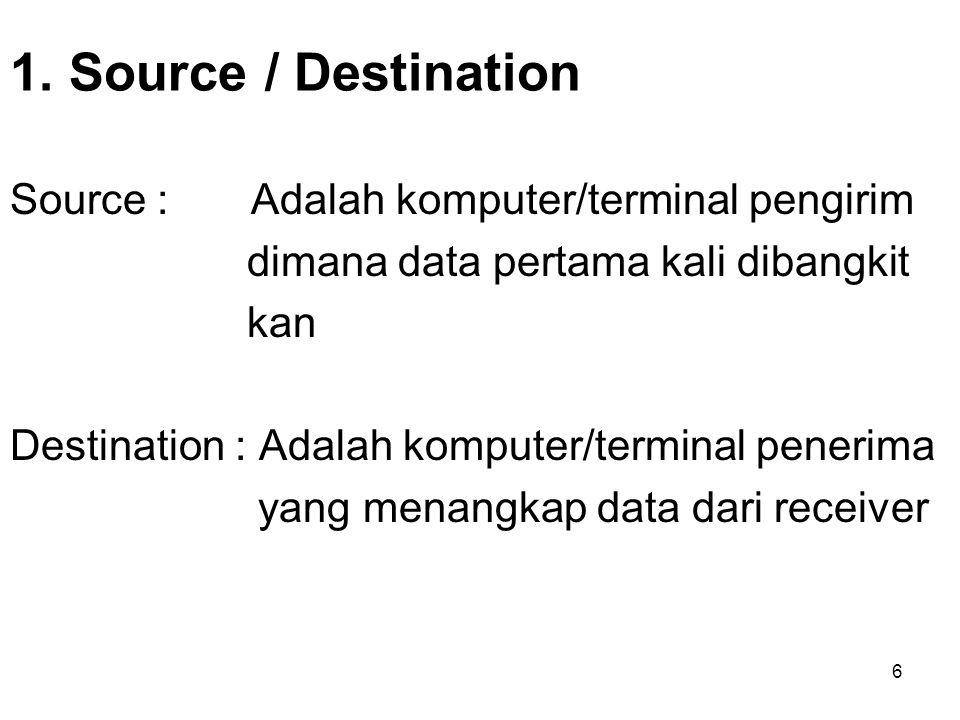 6 1. Source / Destination Source : Adalah komputer/terminal pengirim dimana data pertama kali dibangkit kan Destination : Adalah komputer/terminal pen