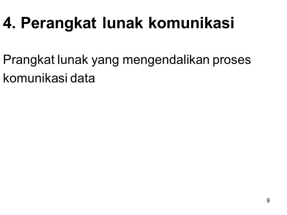 9 4. Perangkat lunak komunikasi Prangkat lunak yang mengendalikan proses komunikasi data