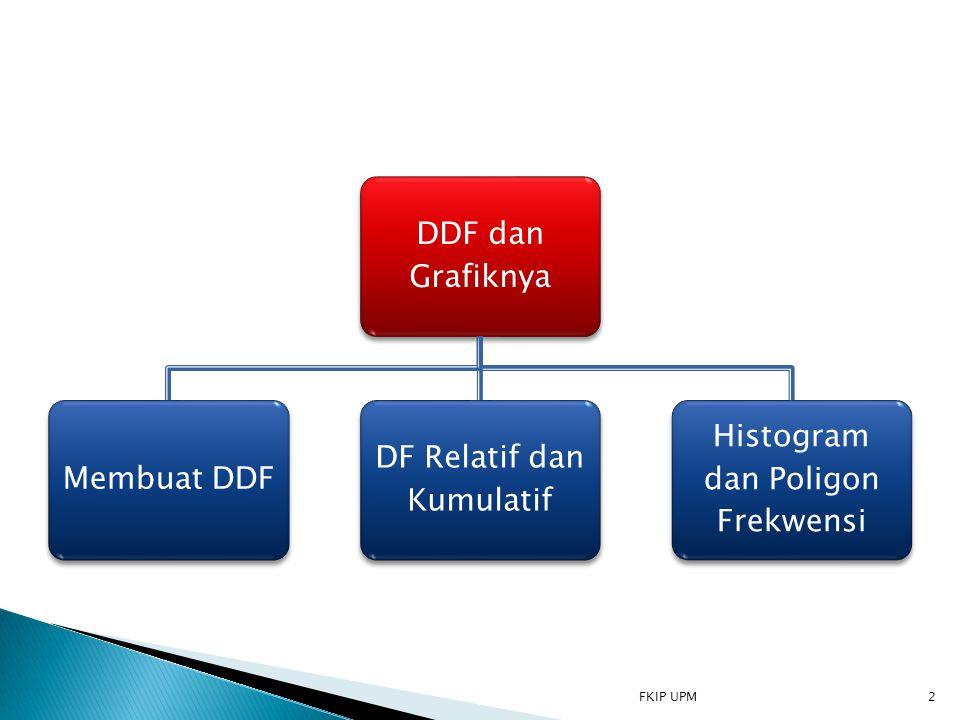 DDF dan Grafiknya Membuat DDF DF Relatif dan Kumulatif Histogram dan Poligon Frekwensi FKIP UPM2