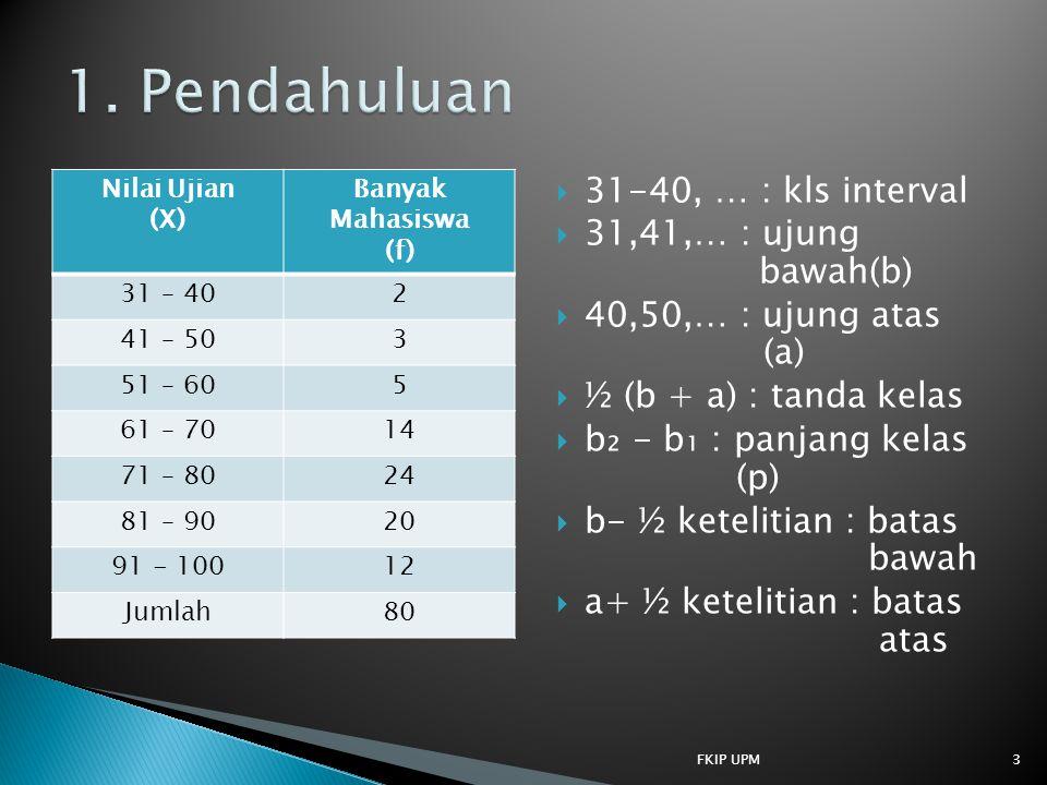 Nilai Ujian (X) Banyak Mahasiswa (f) 31 – 402 41 – 503 51 – 605 61 – 7014 71 – 8024 81 – 9020 91 - 10012 Jumlah80  31-40, … : kls interval  31,41,…