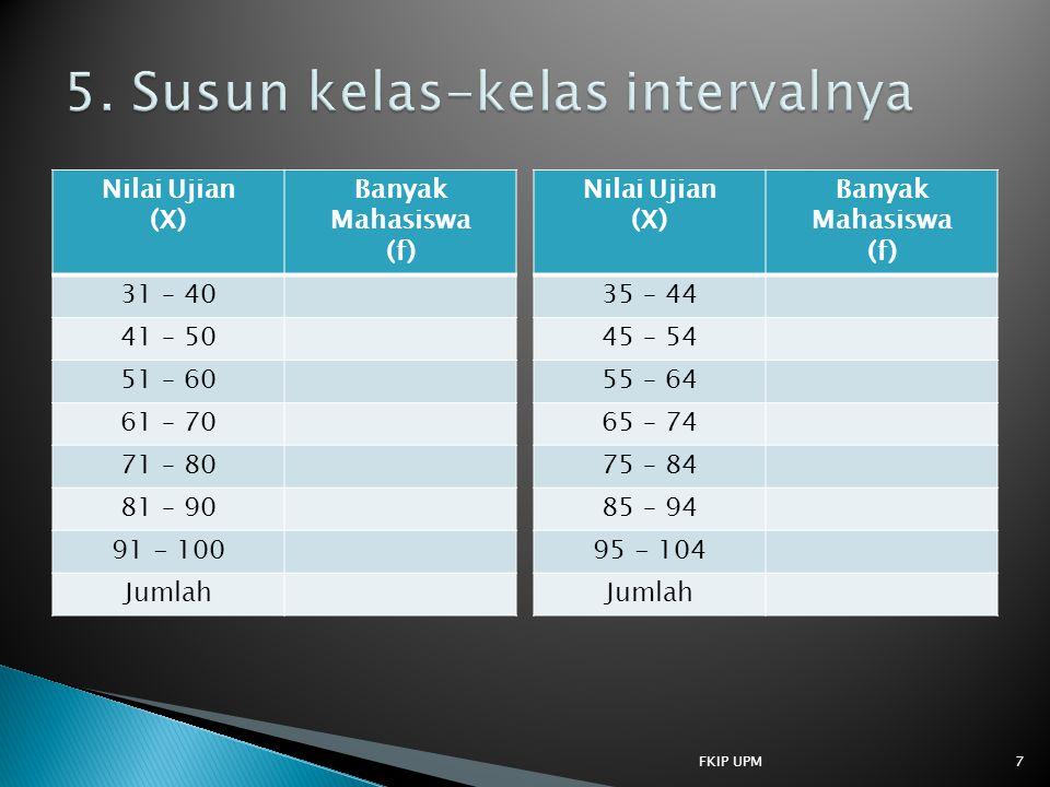 Nilai Ujian (X) Banyak Mahasiswa (f) 31 – 40 41 – 50 51 – 60 61 – 70 71 – 80 81 – 90 91 - 100 Jumlah Nilai Ujian (X) Banyak Mahasiswa (f) 35 – 44 45 –