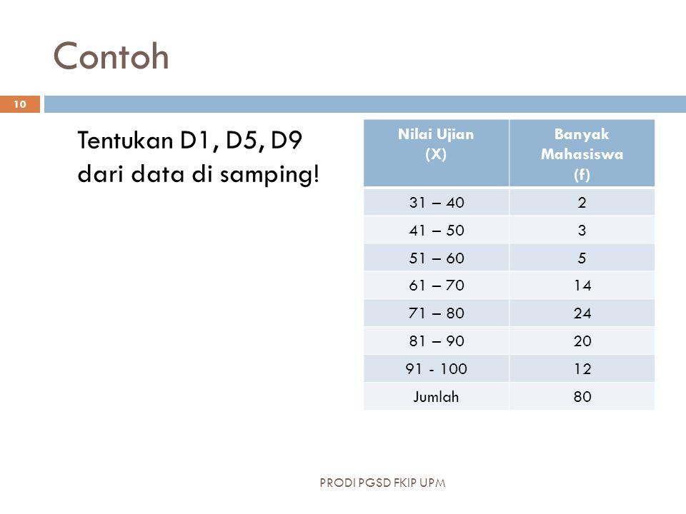 Contoh Tentukan D1, D5, D9 dari data di samping! Nilai Ujian (X) Banyak Mahasiswa (f) 31 – 402 41 – 503 51 – 605 61 – 7014 71 – 8024 81 – 9020 91 - 10