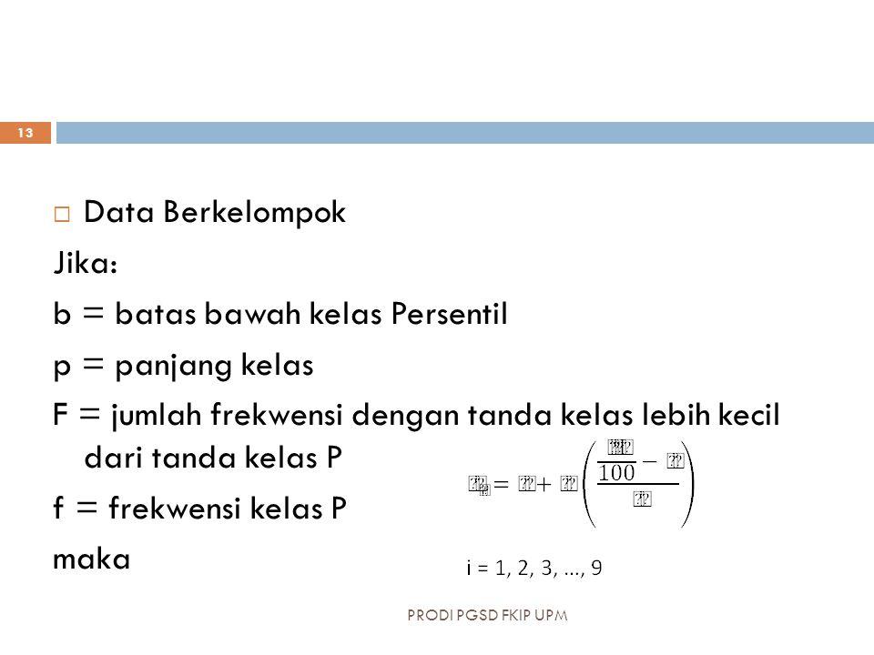  Data Berkelompok Jika: b = batas bawah kelas Persentil p = panjang kelas F = jumlah frekwensi dengan tanda kelas lebih kecil dari tanda kelas P f = frekwensi kelas P maka PRODI PGSD FKIP UPM 13