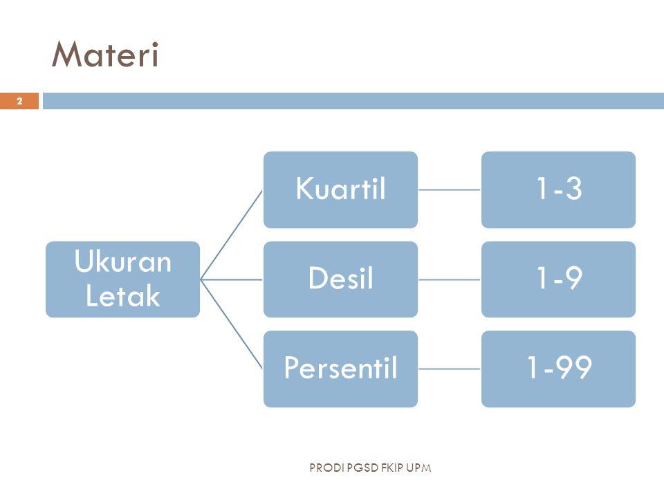 Materi PRODI PGSD FKIP UPM 2 Ukuran Letak Kuartil1-3Desil1-9Persentil1-99