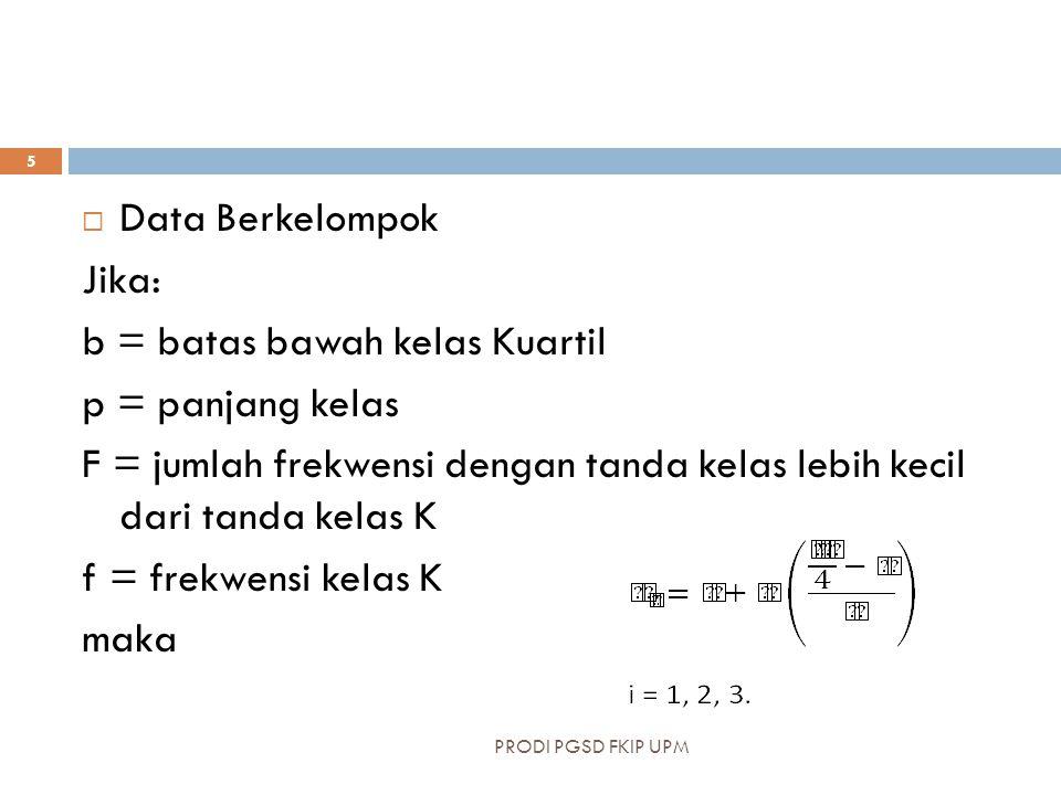  Data Berkelompok Jika: b = batas bawah kelas Kuartil p = panjang kelas F = jumlah frekwensi dengan tanda kelas lebih kecil dari tanda kelas K f = frekwensi kelas K maka PRODI PGSD FKIP UPM 5