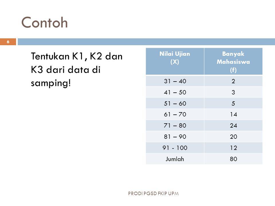 Contoh Tentukan K1, K2 dan K3 dari data di samping! Nilai Ujian (X) Banyak Mahasiswa (f) 31 – 402 41 – 503 51 – 605 61 – 7014 71 – 8024 81 – 9020 91 -