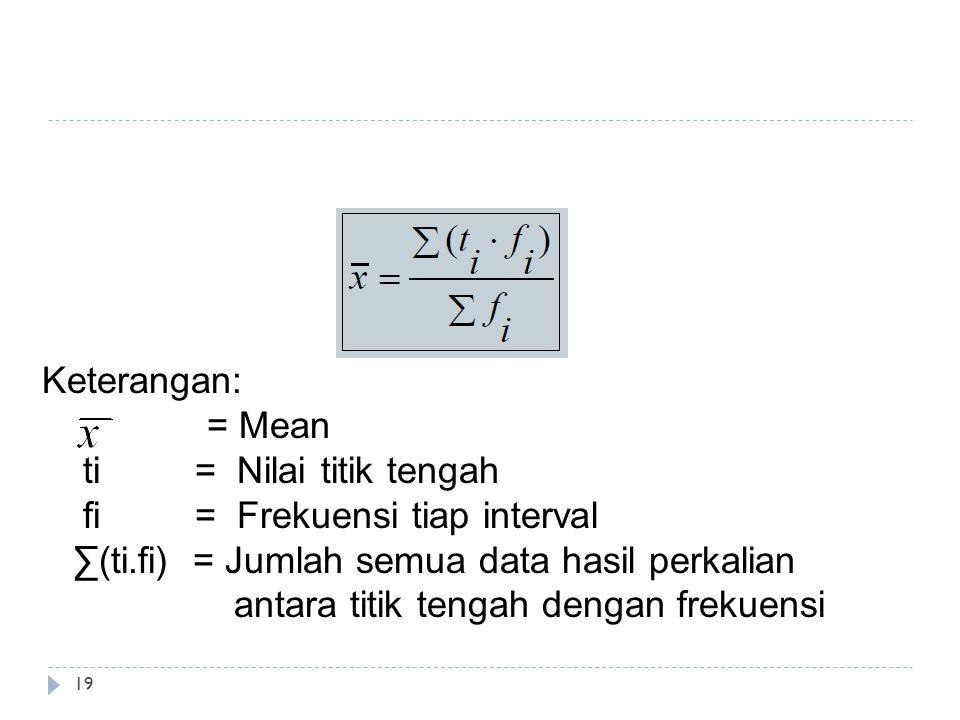 19 Keterangan: = Mean ti = Nilai titik tengah fi = Frekuensi tiap interval ∑(ti.fi) = Jumlah semua data hasil perkalian antara titik tengah dengan fre