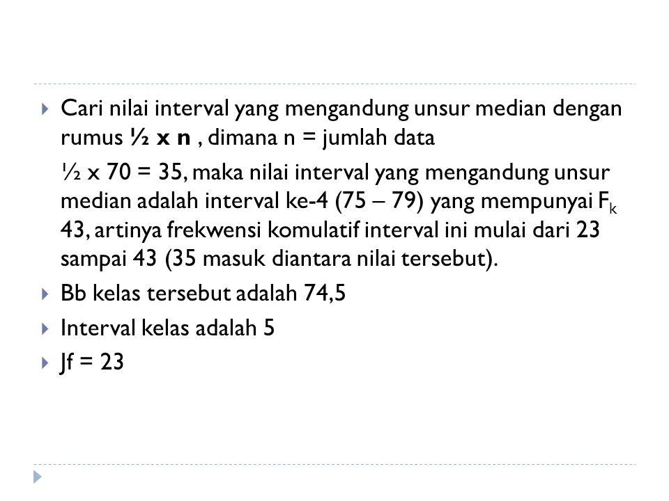  Cari nilai interval yang mengandung unsur median dengan rumus ½ x n, dimana n = jumlah data ½ x 70 = 35, maka nilai interval yang mengandung unsur m