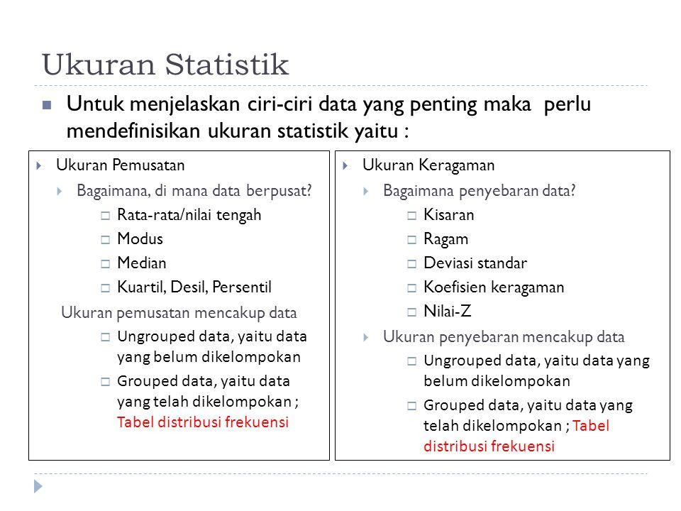 Ukuran Statistik  Ukuran Pemusatan  Bagaimana, di mana data berpusat?  Rata-rata/nilai tengah  Modus  Median  Kuartil, Desil, Persentil Ukuran p
