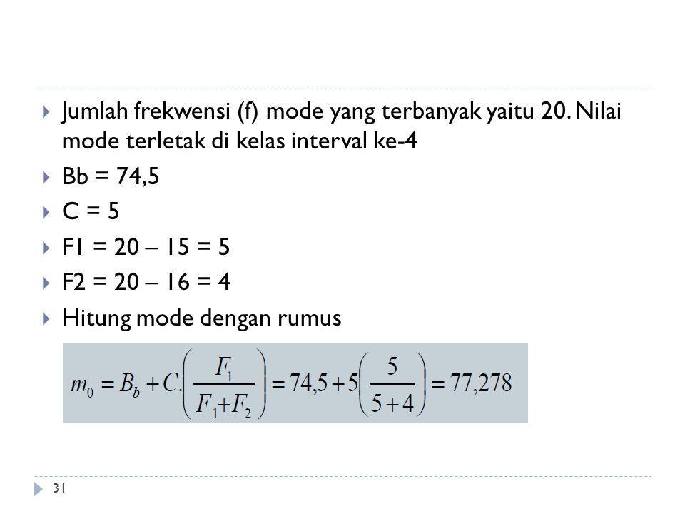 31  Jumlah frekwensi (f) mode yang terbanyak yaitu 20. Nilai mode terletak di kelas interval ke-4  Bb = 74,5  C = 5  F1 = 20 – 15 = 5  F2 = 20 –