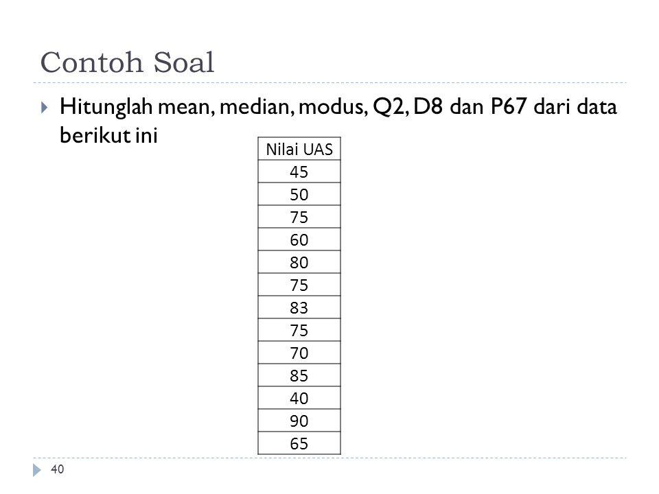 Contoh Soal  Hitunglah mean, median, modus, Q2, D8 dan P67 dari data berikut ini 40 Nilai UAS 45 50 75 60 80 75 83 75 70 85 40 90 65