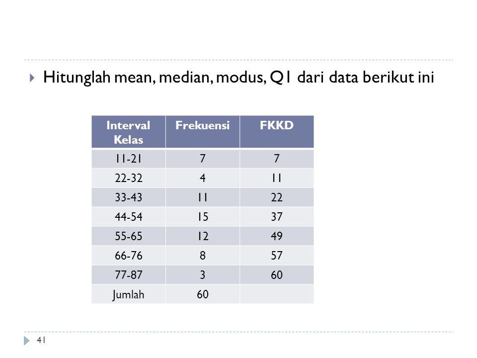  Hitunglah mean, median, modus, Q1 dari data berikut ini 41 Interval Kelas FrekuensiFKKD 11-2177 22-32411 33-431122 44-541537 55-651249 66-76857 77-8