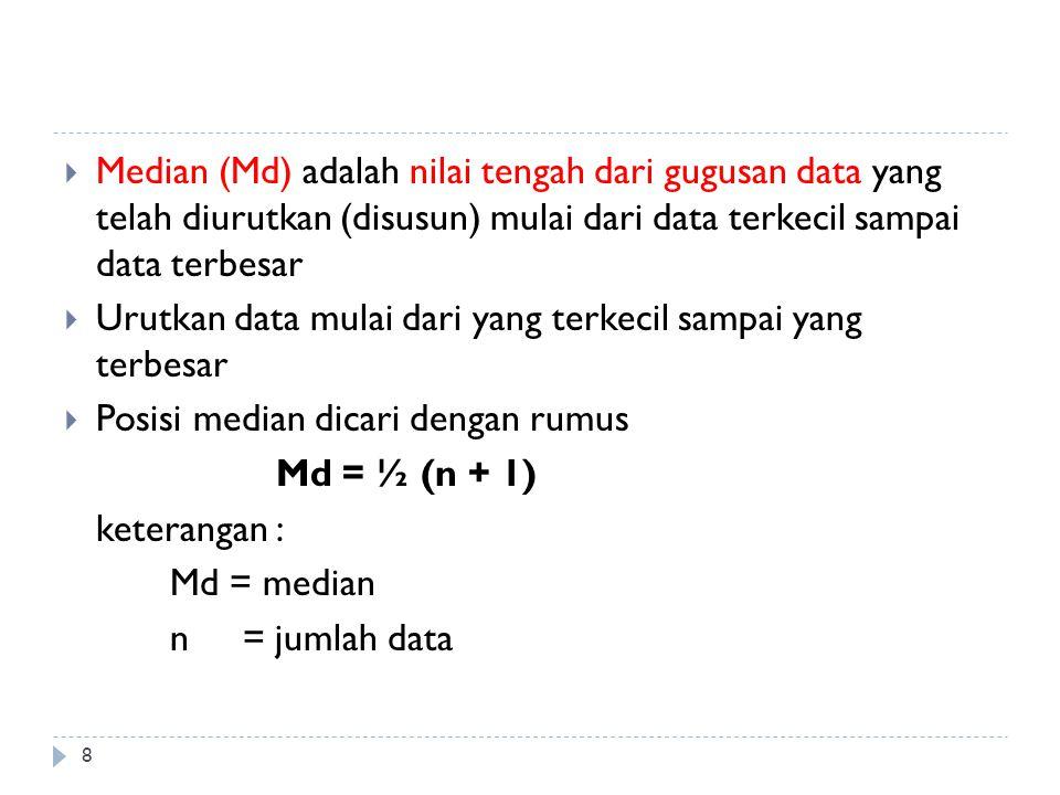  Carilah median dari data jumlah gastropoda di bawah ini 9 Jenis Gastropoda Jumlah Gastropoda A6 B1 C2 D2 E10 F5 G6 H1 I2 Urutan data : 1, 1, 2, 2, 2, 5, 6, 6, 10 Md = ½(n+1) = ½ (9 +1) = 5 Jadi Md terletak pada urutan ke-5, yaitu 2