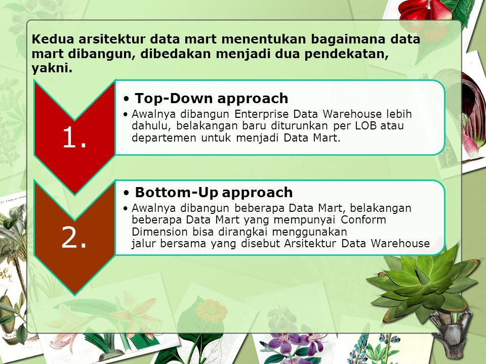 Kedua arsitektur data mart menentukan bagaimana data mart dibangun, dibedakan menjadi dua pendekatan, yakni. 1. Top-Down approach Awalnya dibangun Ent