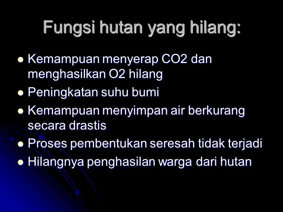 Fungsi hutan yang hilang: Kemampuan menyerap CO2 dan menghasilkan O 2 hilang Kemampuan menyerap CO2 dan menghasilkan O 2 hilang Peningkatan suhu bumi