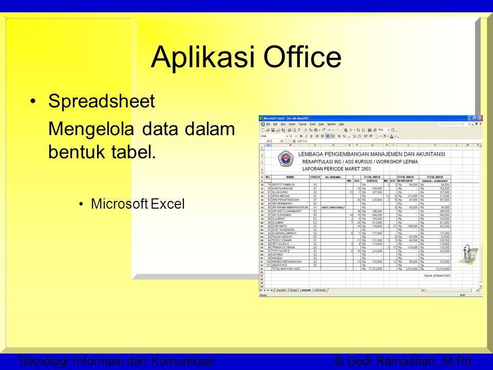 Teknologi Informasi dan Komunikasi © Dedi Ramadhan, M.Pd Aplikasi Office Spreadsheet Mengelola data dalam bentuk tabel.