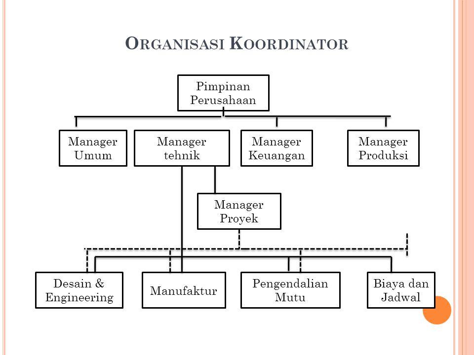  Keuntungan organisasi koordinator : a.