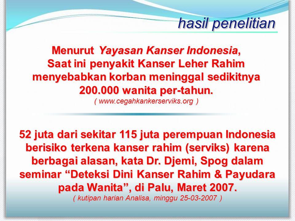 """52 juta dari sekitar 115 juta perempuan Indonesia berisiko terkena kanser rahim (serviks) karena berbagai alasan, kata Dr. Djemi, Spog dalam seminar """""""