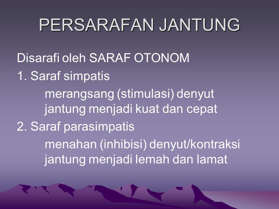 PERSARAFAN JANTUNG Disarafi oleh SARAF OTONOM 1.