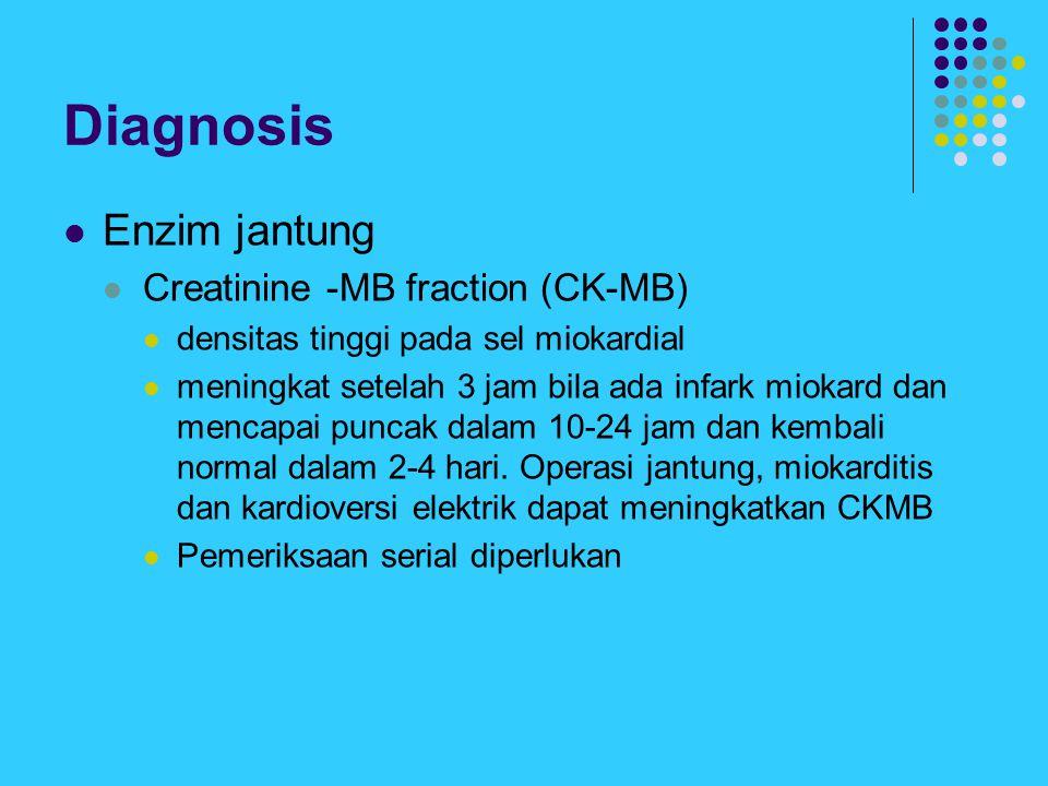Diagnosis Enzim jantung Creatinine -MB fraction (CK-MB) densitas tinggi pada sel miokardial meningkat setelah 3 jam bila ada infark miokard dan mencap