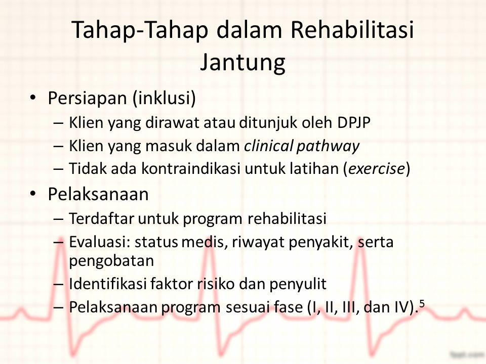 Tahap-Tahap dalam Rehabilitasi Jantung Persiapan (inklusi) – Klien yang dirawat atau ditunjuk oleh DPJP – Klien yang masuk dalam clinical pathway – Ti