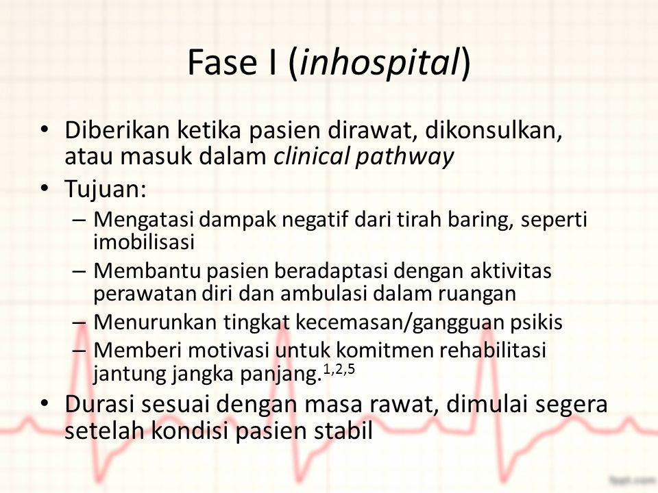 Fase I (inhospital) Diberikan ketika pasien dirawat, dikonsulkan, atau masuk dalam clinical pathway Tujuan: – Mengatasi dampak negatif dari tirah bari